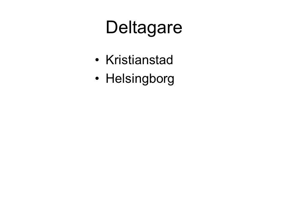 Deltagare Kristianstad Helsingborg