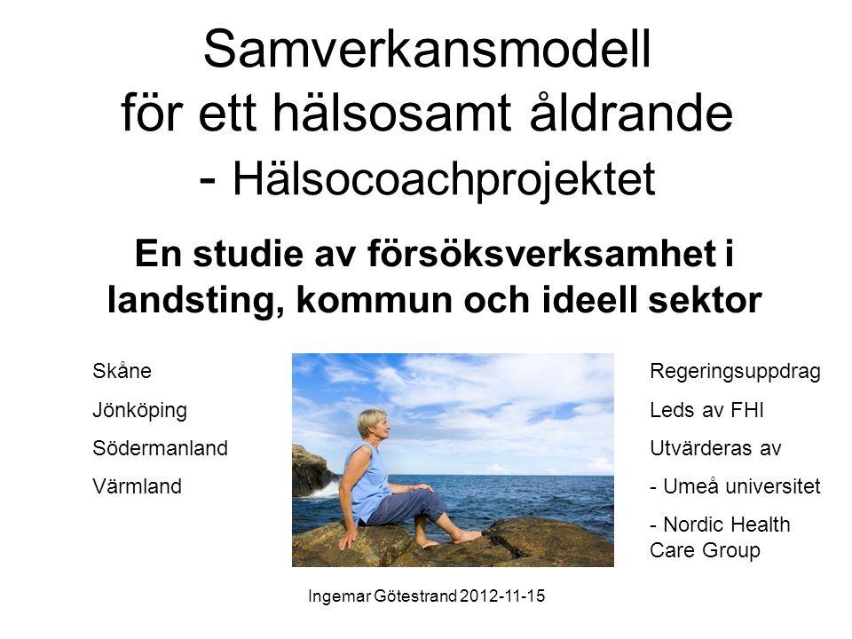 Ingemar Götestrand 2012-11-15 Samverkansmodell för ett hälsosamt åldrande - Hälsocoachprojektet En studie av försöksverksamhet i landsting, kommun och ideell sektor Skåne Jönköping Södermanland Värmland Regeringsuppdrag Leds av FHI Utvärderas av - Umeå universitet - Nordic Health Care Group