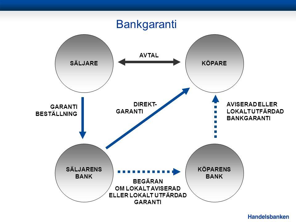 KÖPARESÄLJARE SÄLJARENS BANK KÖPARENS BANK AVTAL Bankgaranti GARANTI BESTÄLLNING DIREKT- GARANTI AVISERAD ELLER LOKALT UTFÄRDAD BANKGARANTI BEGÄRAN OM LOKALT AVISERAD ELLER LOKALT UTFÄRDAD GARANTI