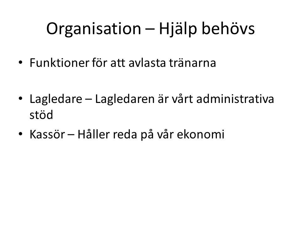 Organisation – Hjälp behövs Funktioner för att avlasta tränarna Lagledare – Lagledaren är vårt administrativa stöd Kassör – Håller reda på vår ekonomi