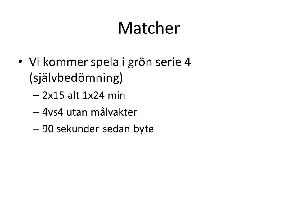 Matcher Vi kommer spela i grön serie 4 (självbedömning) – 2x15 alt 1x24 min – 4vs4 utan målvakter – 90 sekunder sedan byte