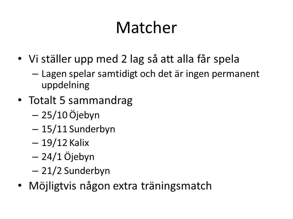 Matcher Vi ställer upp med 2 lag så att alla får spela – Lagen spelar samtidigt och det är ingen permanent uppdelning Totalt 5 sammandrag – 25/10 Öjeb