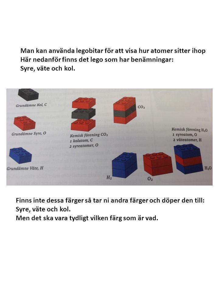 Man kan använda legobitar för att visa hur atomer sitter ihop Här nedanför finns det lego som har benämningar: Syre, väte och kol.