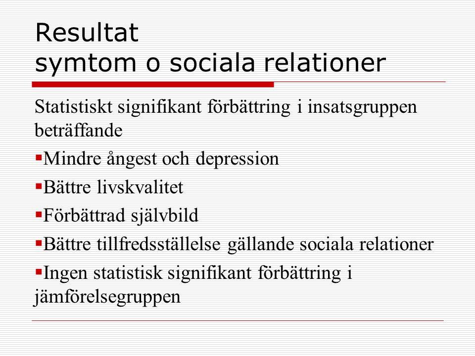 Resultat symtom o sociala relationer Statistiskt signifikant förbättring i insatsgruppen beträffande  Mindre ångest och depression  Bättre livskvali