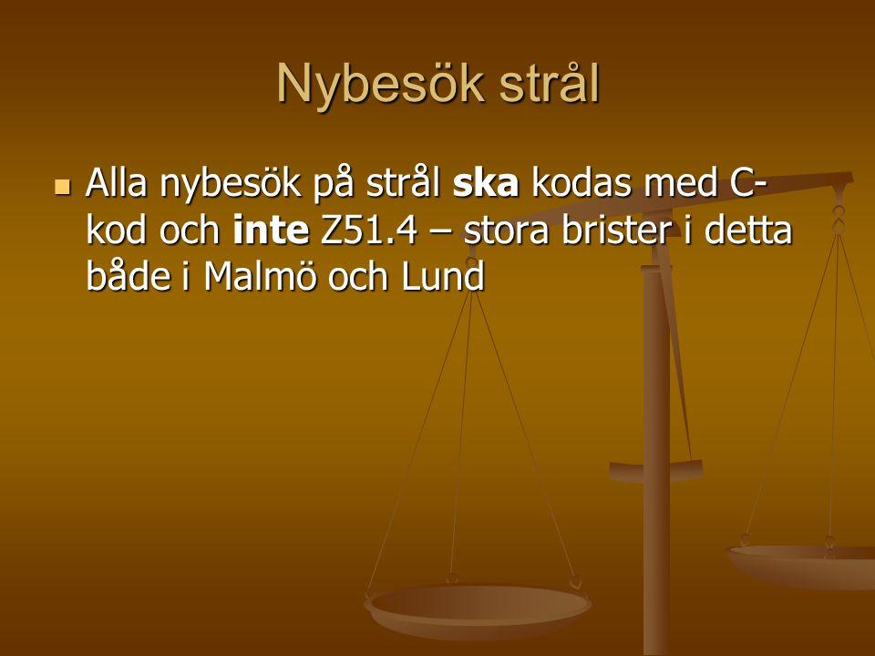 Nybesök strål Alla nybesök på strål ska kodas med C- kod och inte Z51.4 – stora brister i detta både i Malmö och Lund Alla nybesök på strål ska kodas