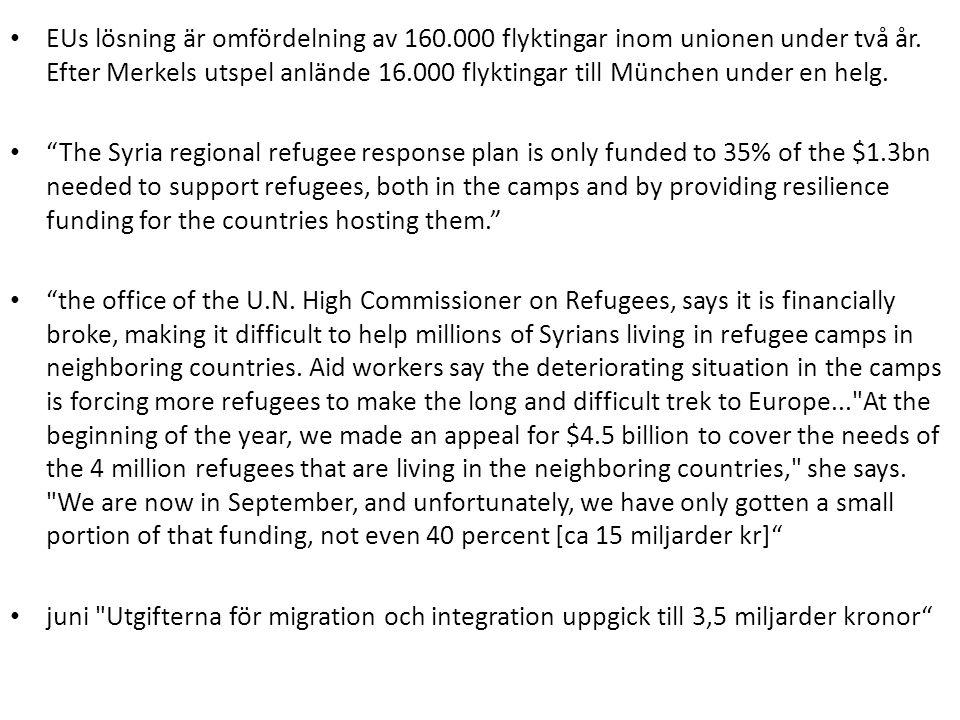 EUs lösning är omfördelning av 160.000 flyktingar inom unionen under två år. Efter Merkels utspel anlände 16.000 flyktingar till München under en helg