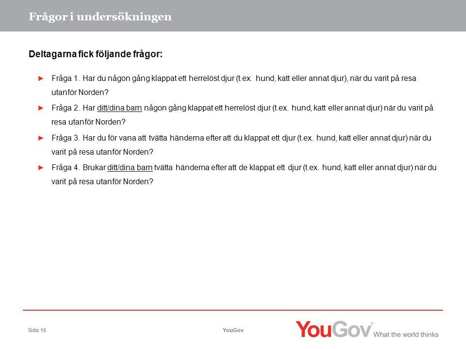 Frågor i undersökningen YouGovSida 15 Deltagarna fick följande frågor: ► Fråga 1. Har du någon gång klappat ett herrelöst djur (t.ex. hund, katt eller