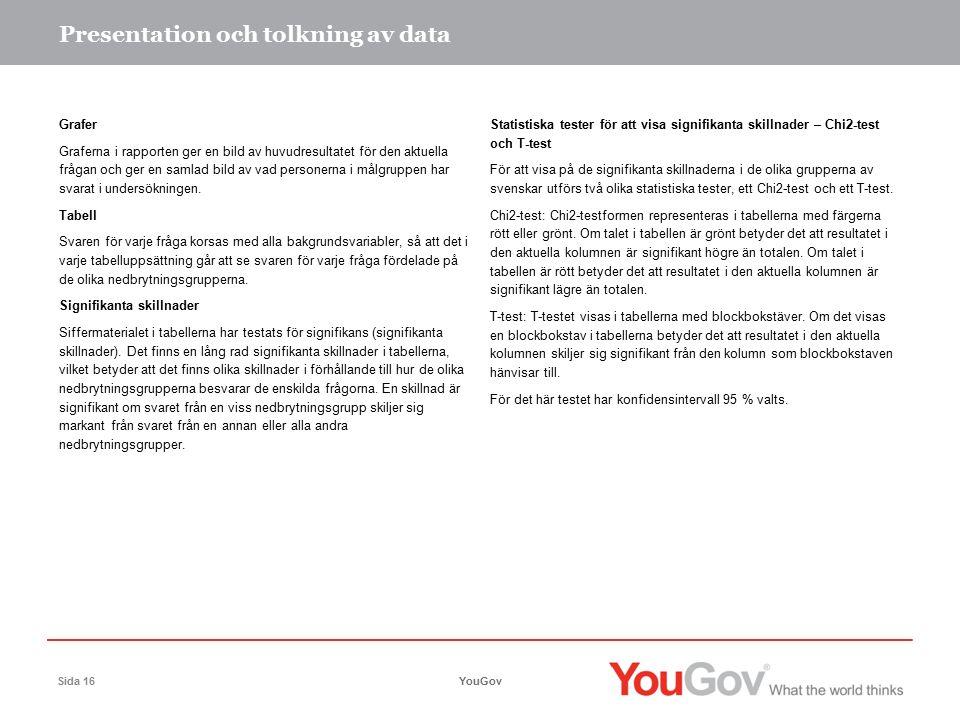 Presentation och tolkning av data YouGovSida 16 Grafer Graferna i rapporten ger en bild av huvudresultatet för den aktuella frågan och ger en samlad bild av vad personerna i målgruppen har svarat i undersökningen.