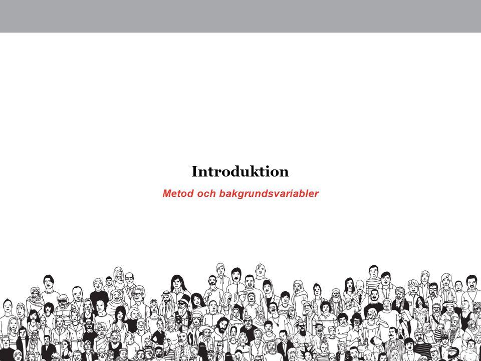 Metod och bakgrundsvariabler Introduktion