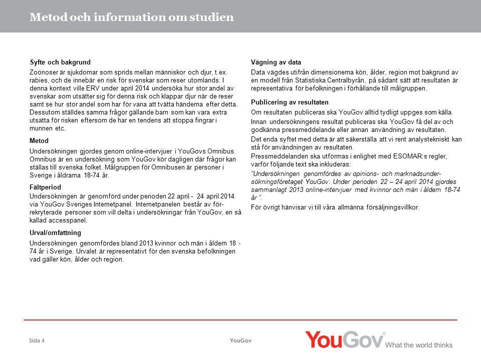 Metod och information om studien YouGovSida 4 Syfte och bakgrund Zoonoser är sjukdomar som sprids mellan människor och djur, t.ex. rabies, och de inne