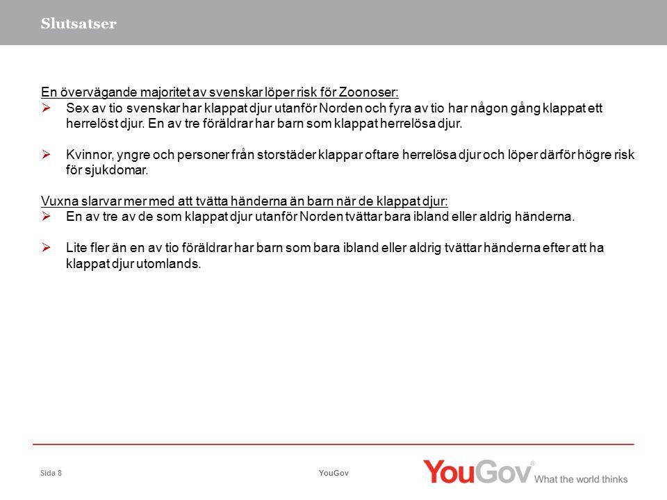 Slutsatser YouGovSida 8 En övervägande majoritet av svenskar löper risk för Zoonoser:  Sex av tio svenskar har klappat djur utanför Norden och fyra a