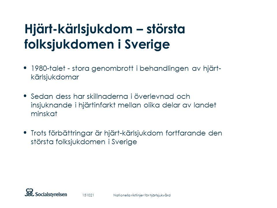 Att visa fotnot, datum, sidnummer Klicka på fliken Infoga och klicka på ikonen sidhuvud/sidfot Klistra in text: Klistra in texten, klicka på ikonen (Ctrl), välj Behåll endast text Hjärt-kärlsjukdom – största folksjukdomen i Sverige 1980-talet - stora genombrott i behandlingen av hjärt- kärlsjukdomar Sedan dess har skillnaderna i överlevnad och insjuknande i hjärtinfarkt mellan olika delar av landet minskat Trots förbättringar är hjärt-kärlsjukdom fortfarande den största folksjukdomen i Sverige 151021Nationella riktlinjer för hjärtsjukvård