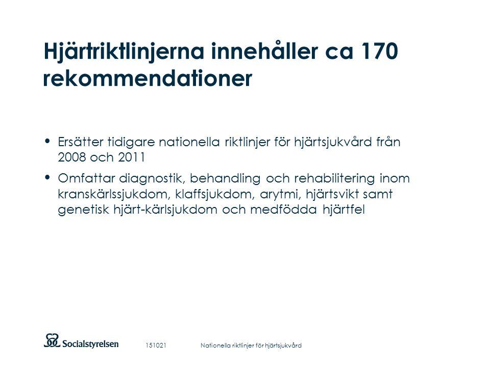 Att visa fotnot, datum, sidnummer Klicka på fliken Infoga och klicka på ikonen sidhuvud/sidfot Klistra in text: Klistra in texten, klicka på ikonen (Ctrl), välj Behåll endast text Punktlista nivå 1: Century Gothic, bold 19pt Nivå 2: Century Gothic normal 19pt Rubrik: Century Gothic, bold 33pt Hjärtriktlinjerna innehåller ca 170 rekommendationer Ersätter tidigare nationella riktlinjer för hjärtsjukvård från 2008 och 2011 Omfattar diagnostik, behandling och rehabilitering inom kranskärlssjukdom, klaffsjukdom, arytmi, hjärtsvikt samt genetisk hjärt-kärlsjukdom och medfödda hjärtfel 151021Nationella riktlinjer för hjärtsjukvård