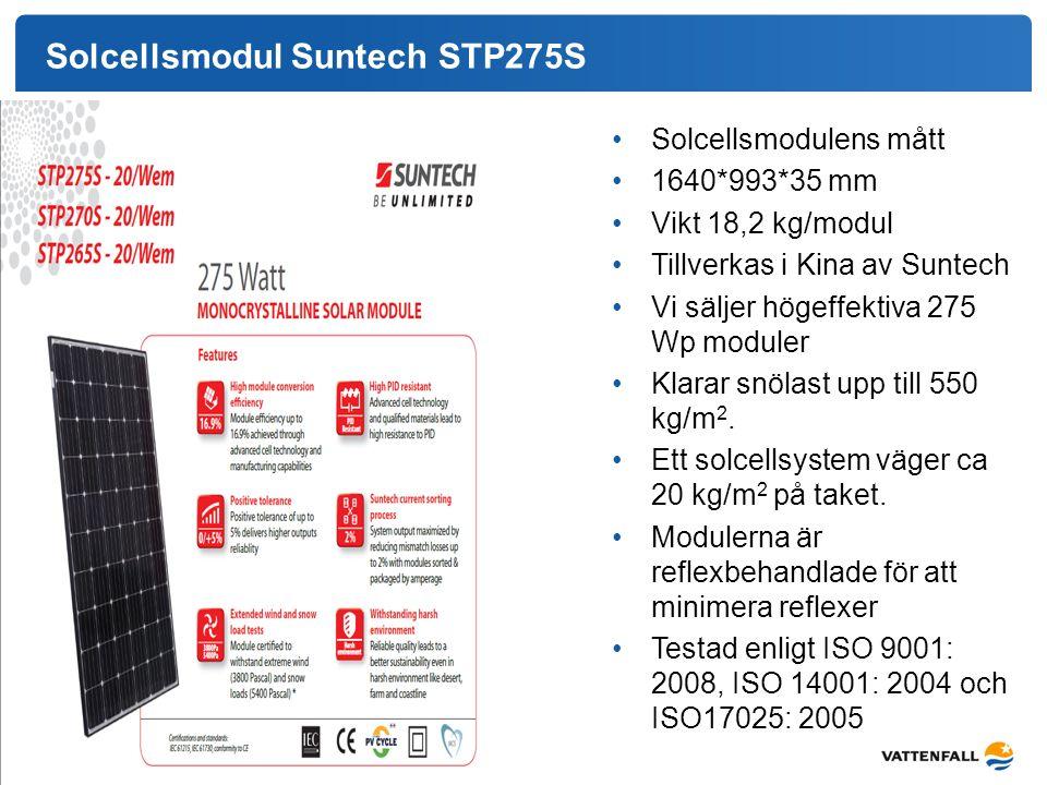 Solcellsmodulens mått 1640*993*35 mm Vikt 18,2 kg/modul Tillverkas i Kina av Suntech Vi säljer högeffektiva 275 Wp moduler Klarar snölast upp till 550