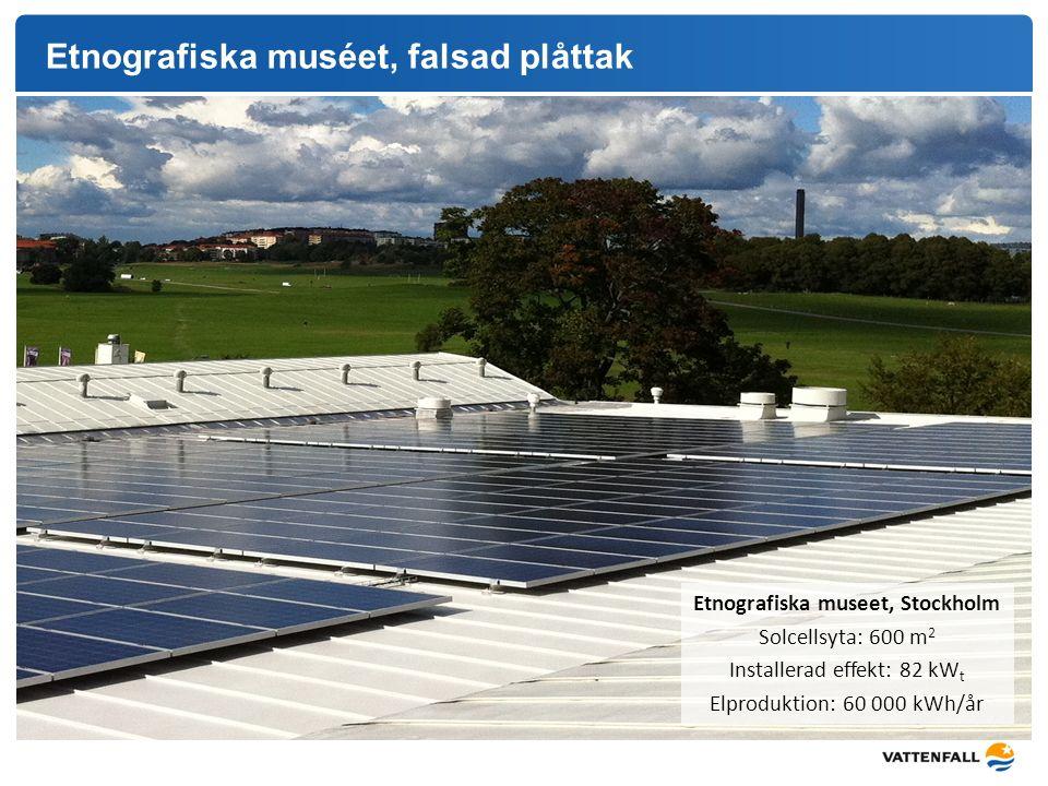Etnografiska museet, Stockholm Solcellsyta: 600 m 2 Installerad effekt: 82 kW t Elproduktion: 60 000 kWh/år Etnografiska muséet, falsad plåttak