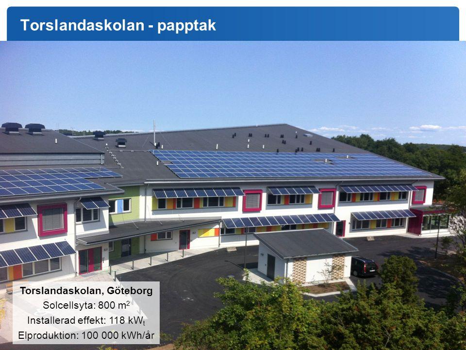 Torslandaskolan - papptak Torslandaskolan, Göteborg Solcellsyta: 800 m 2 Installerad effekt: 118 kW t Elproduktion: 100 000 kWh/år