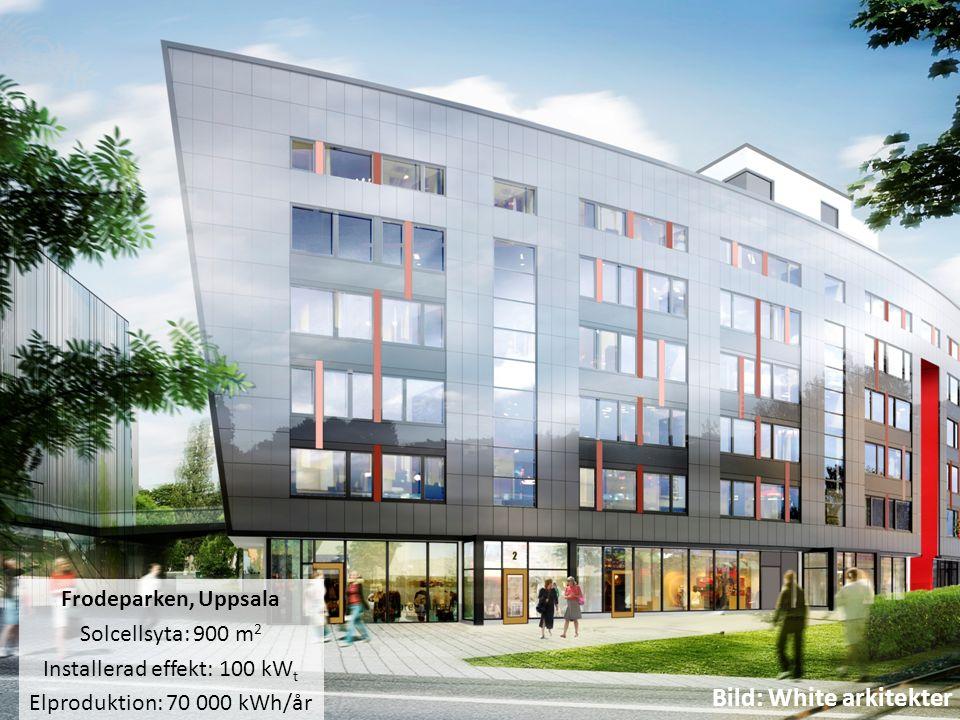 Frodeparken, Uppsala Solcellsyta: 900 m 2 Installerad effekt: 100 kW t Elproduktion: 70 000 kWh/år Bild: White arkitekter