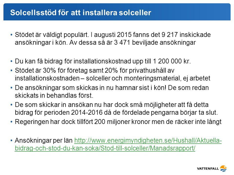 Solcellsstöd för att installera solceller Stödet är väldigt populärt. I augusti 2015 fanns det 9 217 inskickade ansökningar i kön. Av dessa så är 3 47