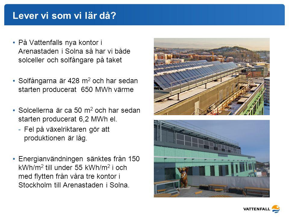 Lever vi som vi lär då? På Vattenfalls nya kontor i Arenastaden i Solna så har vi både solceller och solfångare på taket Solfångarna är 428 m 2 och ha