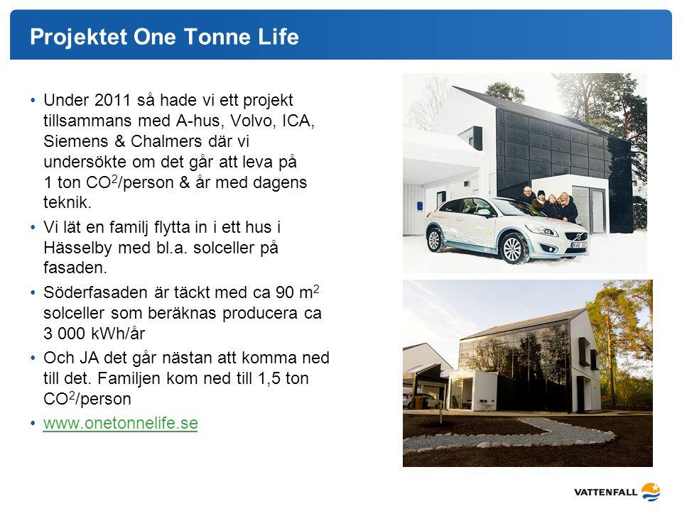 Projektet One Tonne Life Under 2011 så hade vi ett projekt tillsammans med A-hus, Volvo, ICA, Siemens & Chalmers där vi undersökte om det går att leva