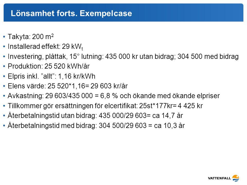 Lönsamhet forts. Exempelcase Takyta: 200 m 2 Installerad effekt: 29 kW t Investering, plåttak, 15° lutning: 435 000 kr utan bidrag; 304 500 med bidrag