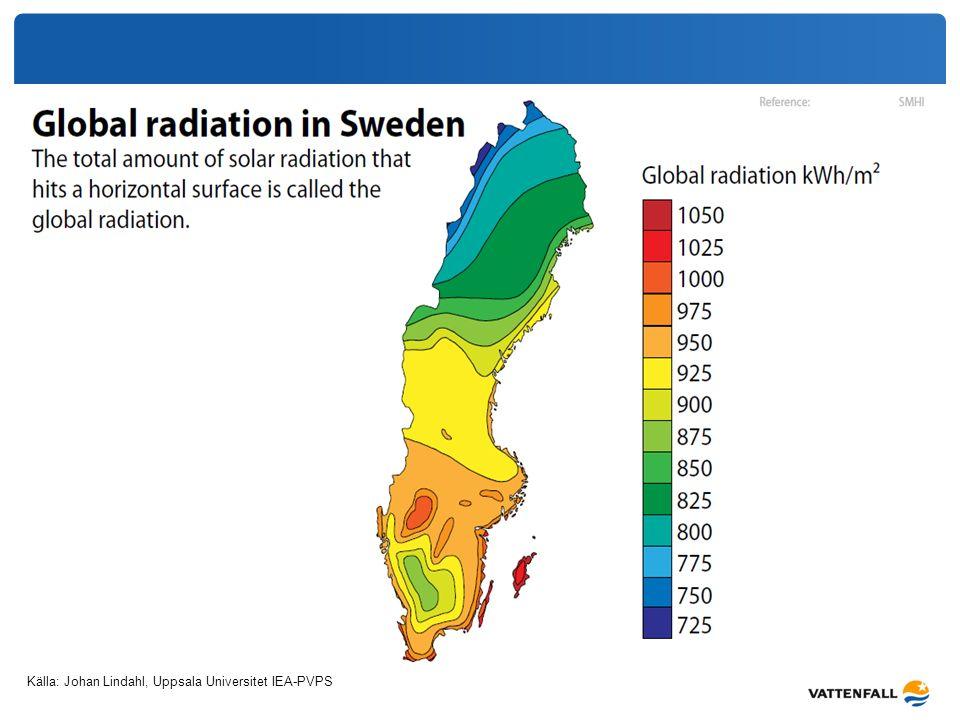 Drivkrafter – ekonomi – miljö - image Intresset för att producera solel växer snabbt i Sverige.