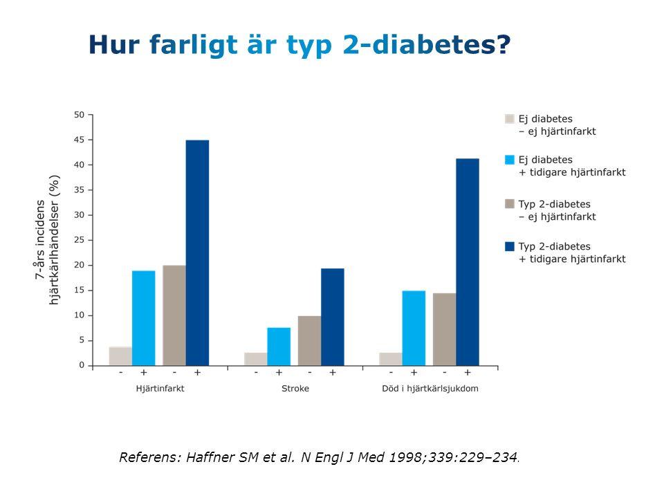 Referens: Haffner SM et al. N Engl J Med 1998;339:229–234.