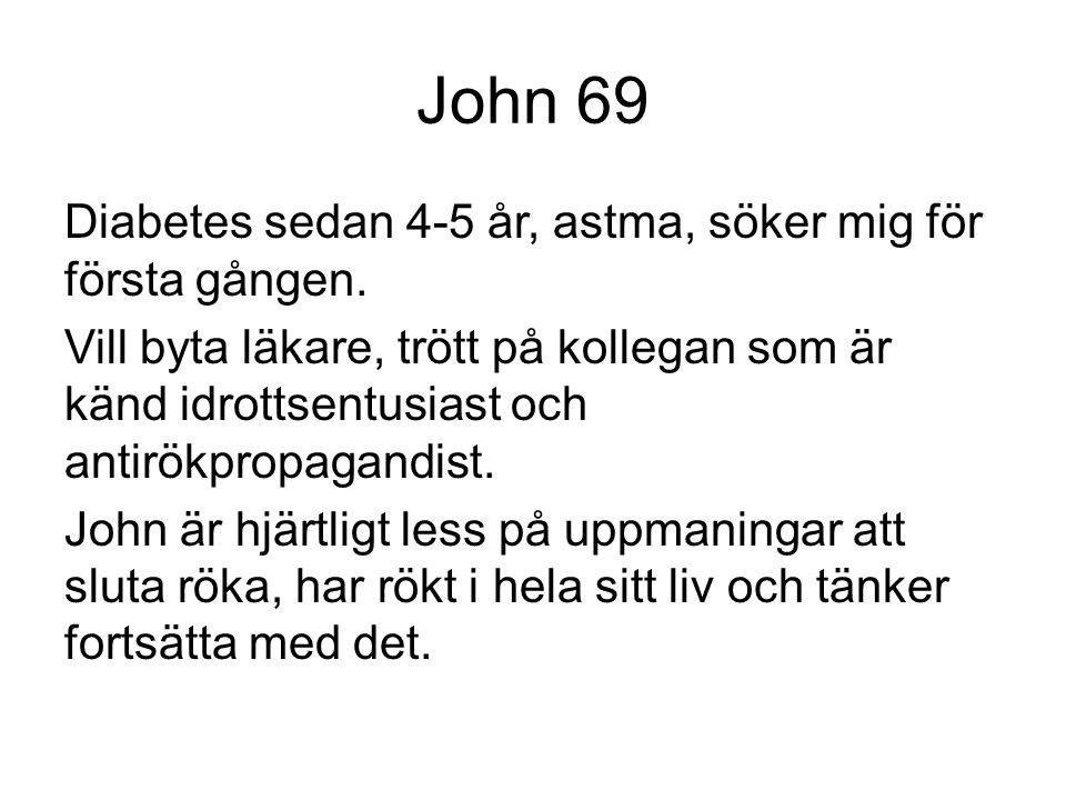 John 69 Diabetes sedan 4-5 år, astma, söker mig för första gången. Vill byta läkare, trött på kollegan som är känd idrottsentusiast och antirökpropaga