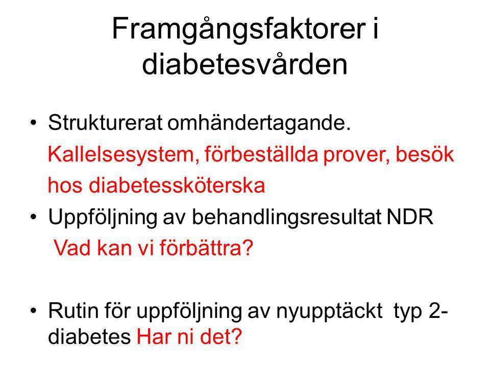Framgångsfaktorer i diabetesvården Strukturerat omhändertagande. Kallelsesystem, förbeställda prover, besök hos diabetessköterska Uppföljning av behan