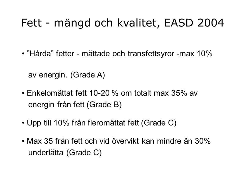 """Fett - mängd och kvalitet, EASD 2004 """"Hårda"""" fetter - mättade och transfettsyror -max 10% av energin. (Grade A) Enkelomättat fett 10-20 % om totalt ma"""