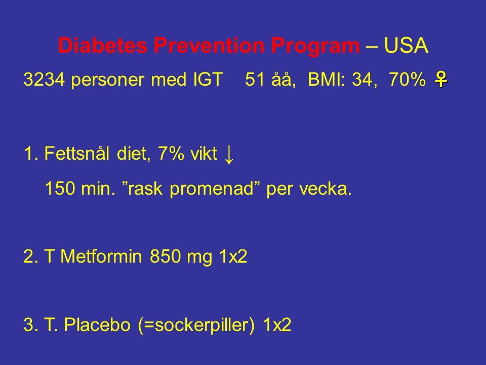 """Diabetes Prevention Program – USA ♀ 3234 personer med IGT 51 åå, BMI: 34, 70% ♀ 1. Fettsnål diet, 7% vikt ↓ 150 min. """"rask promenad"""" per vecka. 2. T M"""