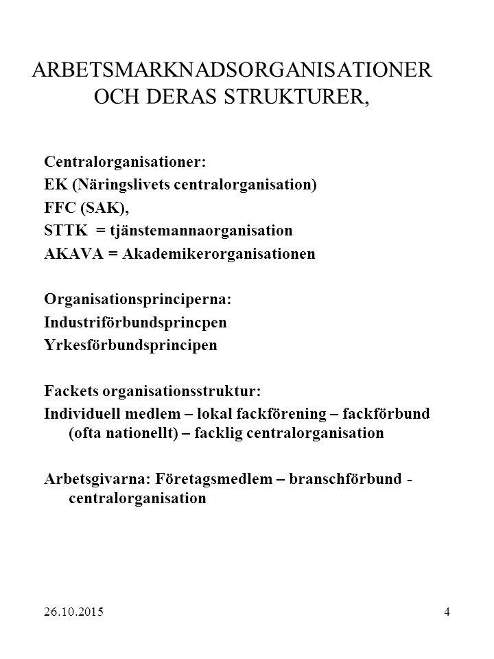 4 ARBETSMARKNADSORGANISATIONER OCH DERAS STRUKTURER, Centralorganisationer: EK (Näringslivets centralorganisation) FFC (SAK), STTK = tjänstemannaorgan