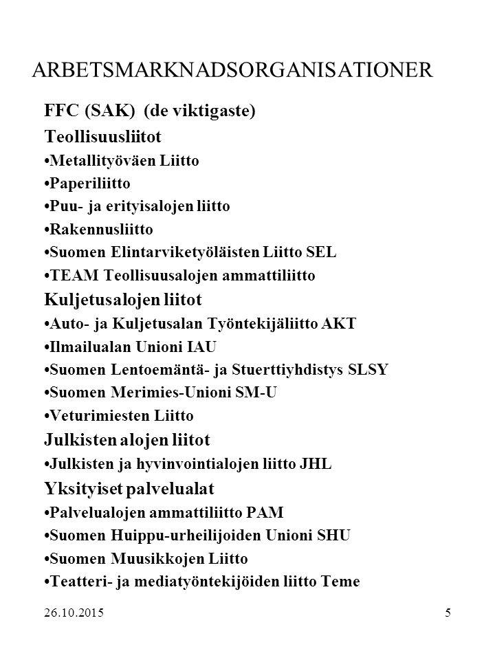 5 ARBETSMARKNADSORGANISATIONER FFC (SAK) (de viktigaste) Teollisuusliitot Metallityöväen Liitto Paperiliitto Puu- ja erityisalojen liitto Rakennusliit