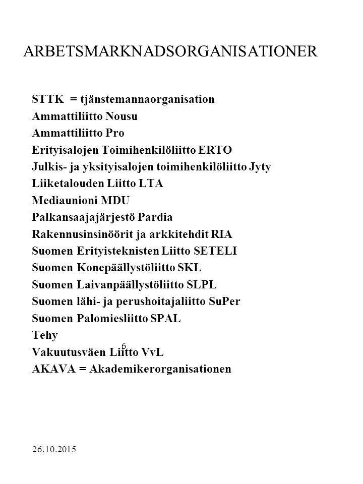7 ARBETSMARKNADSORGANISATIONER AKAVA = Akademikerorganisationen Till Akava hör 35 förbund, som sammanlagt har över 500.000 medlemmar Akavas organisationsprincipär yrkes- och examensbaserad: Juristförbundet Ekonomförbundet Professorsförbundet Läkarförbundet Lärarförbundet OAJ mfl.
