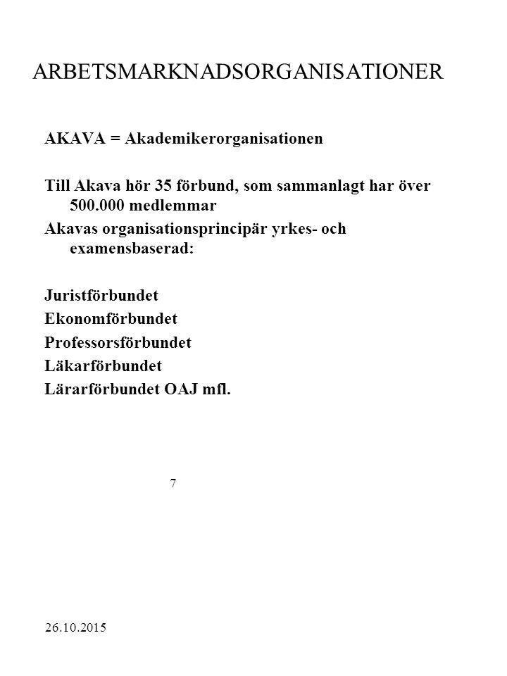 8 ARBETSMARKNADSORGANISATIONER Centralorganisationer: EK (Näringslivets centralorganisation) Apteekkien Työnantajaliitto (kuuluu Kaupan liittoon) Autoalan Keskusliitto (kuuluu Kaupan liittoon) Autoliikenteen Työnantajaliitto Elintarviketeollisuusliitto ry Energiateollisuus ry Finanssialan Keskusliitto Graafinen Teollisuus (kuuluu Viestinnän Keskusliittoon) Henkilöstöpalveluyritysten Liitto Kaupan Liitto Kemianteollisuus ry Kenkä- ja Nahkateollisuus ry (kuuluu Kemianteollisuuteen) Kiinteistöpalvelut ry Kulutustavararyhmä Kumiteollisuus ry (kuuluu Kemianteollisuuteen) Logistiikkayritysten liitto Lääketeollisuus ry (kuuluu Kemianteollisuuteen) Matkailu- ja Ravintolapalvelut MaRa ry Metsäteollisuus ry Muoviteollisuus ry (kuuluu Kemianteollisuuteen) Palvelualojen työnantajat PALTA ry 26.10.2015
