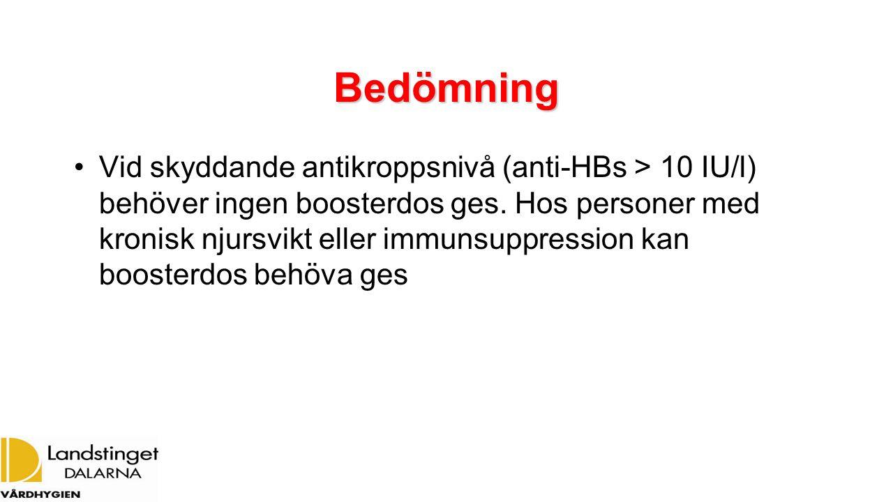 Bedömning Vid skyddande antikroppsnivå (anti-HBs > 10 IU/l) behöver ingen boosterdos ges. Hos personer med kronisk njursvikt eller immunsuppression ka