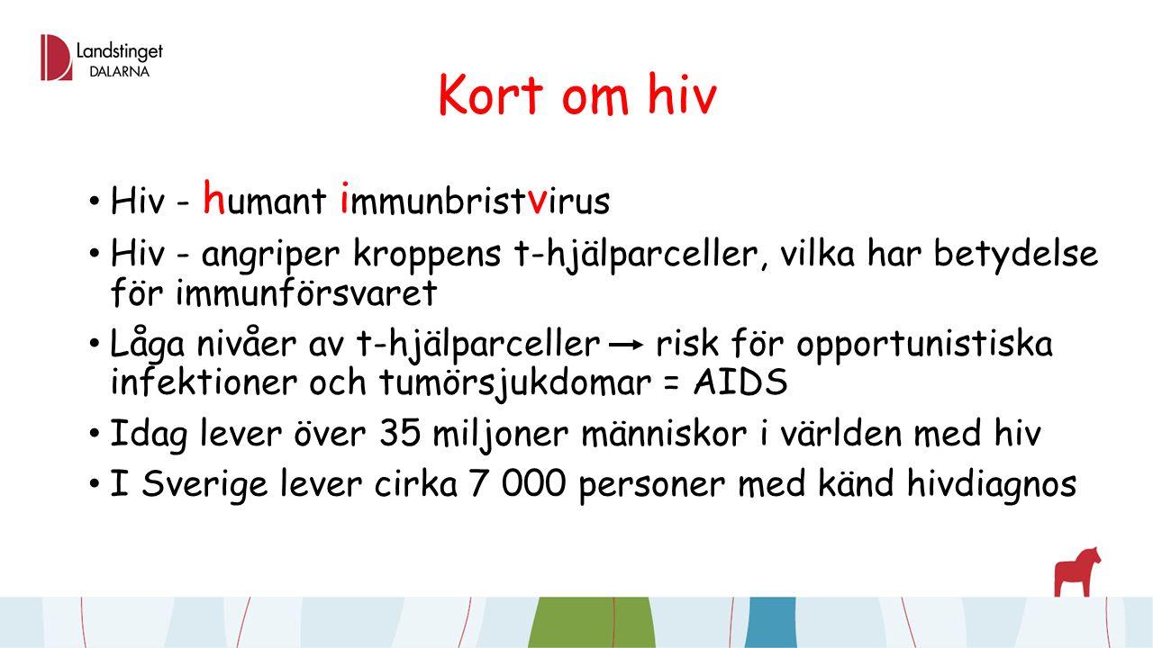 Kort om hiv Hiv - h umant i mmunbrist v irus Hiv - angriper kroppens t-hjälparceller, vilka har betydelse för immunförsvaret Låga nivåer av t-hjälparceller risk för opportunistiska infektioner och tumörsjukdomar = AIDS Idag lever över 35 miljoner människor i världen med hiv I Sverige lever cirka 7 000 personer med känd hivdiagnos