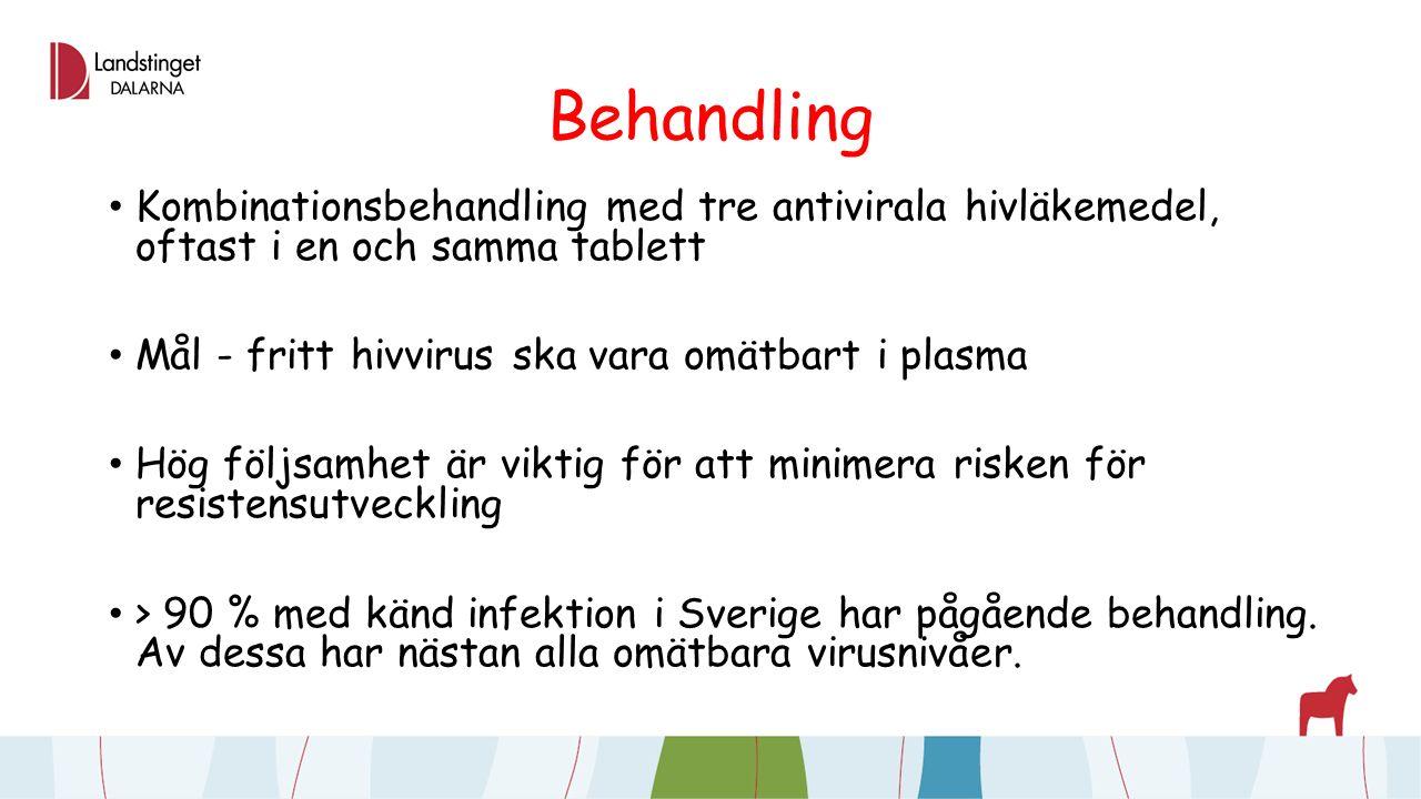 Behandling Kombinationsbehandling med tre antivirala hivläkemedel, oftast i en och samma tablett Mål - fritt hivvirus ska vara omätbart i plasma Hög följsamhet är viktig för att minimera risken för resistensutveckling > 90 % med känd infektion i Sverige har pågående behandling.