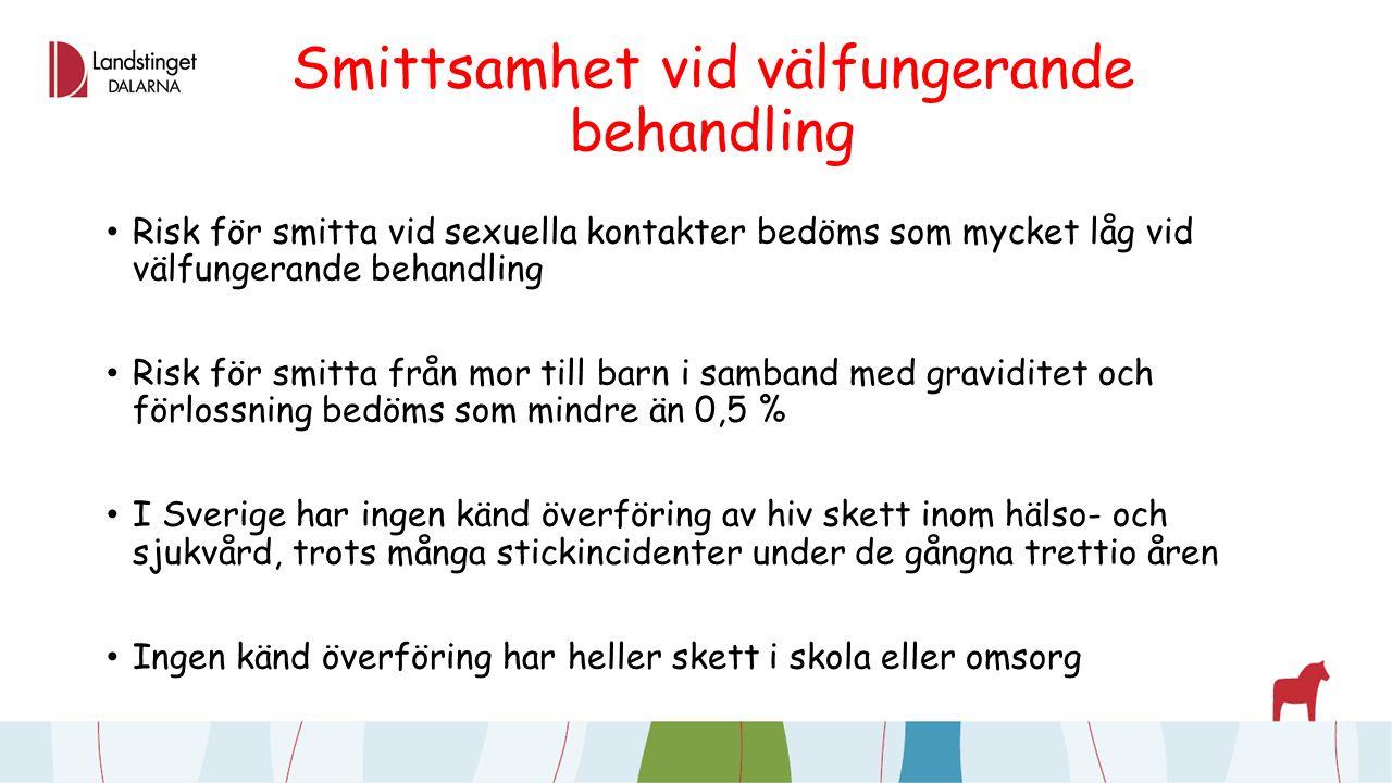 Smittsamhet vid välfungerande behandling Risk för smitta vid sexuella kontakter bedöms som mycket låg vid välfungerande behandling Risk för smitta från mor till barn i samband med graviditet och förlossning bedöms som mindre än 0,5 % I Sverige har ingen känd överföring av hiv skett inom hälso- och sjukvård, trots många stickincidenter under de gångna trettio åren Ingen känd överföring har heller skett i skola eller omsorg