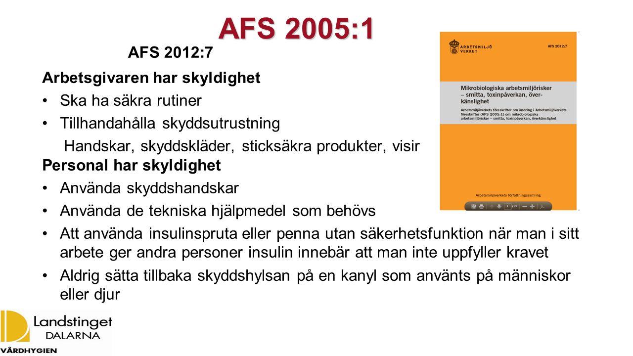 AFS 2005:1 AFS 2012:7 Arbetsgivaren har skyldighet Ska ha säkra rutiner Tillhandahålla skyddsutrustning Handskar, skyddskläder, sticksäkra produkter, visir Personal har skyldighet Använda skyddshandskar Använda de tekniska hjälpmedel som behövs Att använda insulinspruta eller penna utan säkerhetsfunktion när man i sitt arbete ger andra personer insulin innebär att man inte uppfyller kravet Aldrig sätta tillbaka skyddshylsan på en kanyl som använts på människor eller djur