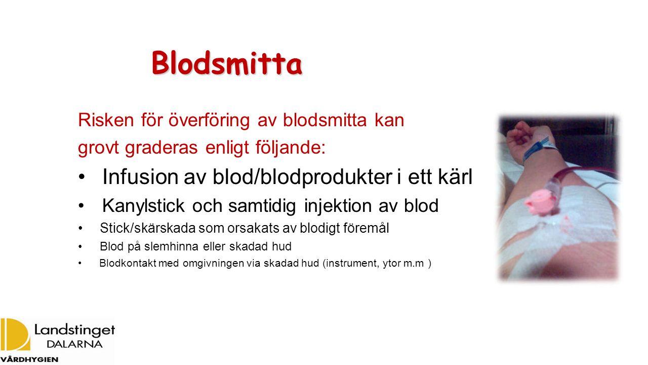 Blodsmitta Risken för överföring av blodsmitta kan grovt graderas enligt följande: Infusion av blod/blodprodukter i ett kärl Kanylstick och samtidig injektion av blod Stick/skärskada som orsakats av blodigt föremål Blod på slemhinna eller skadad hud Blodkontakt med omgivningen via skadad hud (instrument, ytor m.m )
