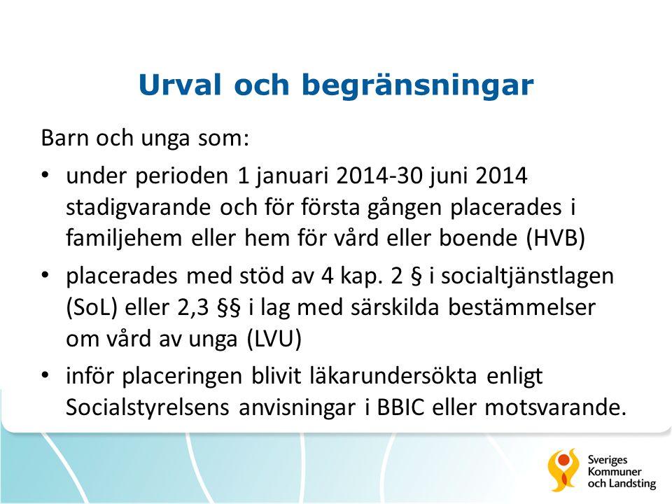 Urval och begränsningar Barn och unga som: under perioden 1 januari 2014-30 juni 2014 stadigvarande och för första gången placerades i familjehem eller hem för vård eller boende (HVB) placerades med stöd av 4 kap.