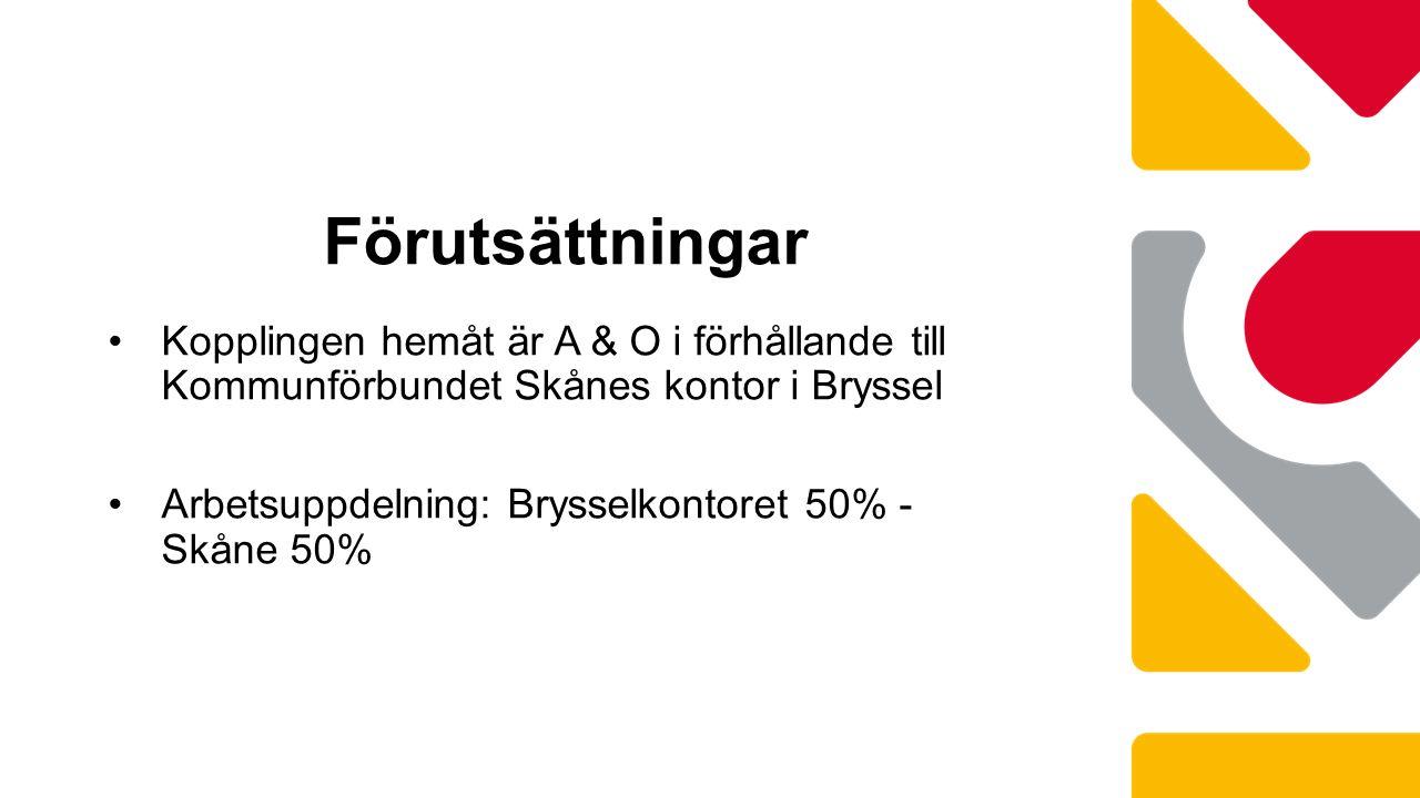Kopplingen hemåt är A & O i förhållande till Kommunförbundet Skånes kontor i Bryssel Arbetsuppdelning: Brysselkontoret 50% - Skåne 50% Förutsättningar