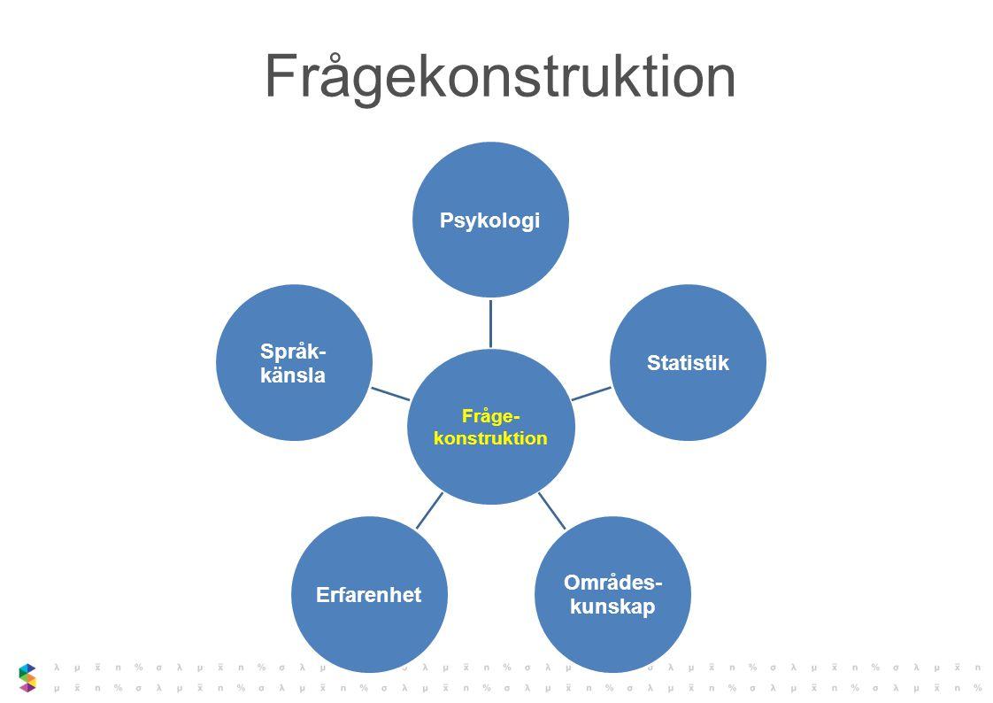 Fråge- konstruktion PsykologiStatistik Områdes- kunskap Erfarenhet Språk- känsla