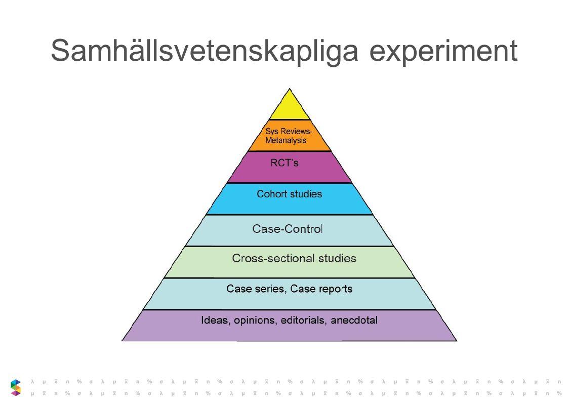 Samhällsvetenskapliga experiment