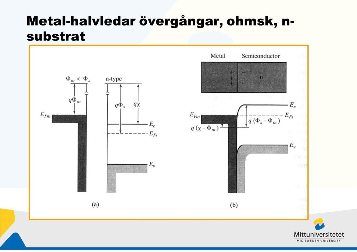Metal-halvledar övergångar, ohmsk, n- substrat