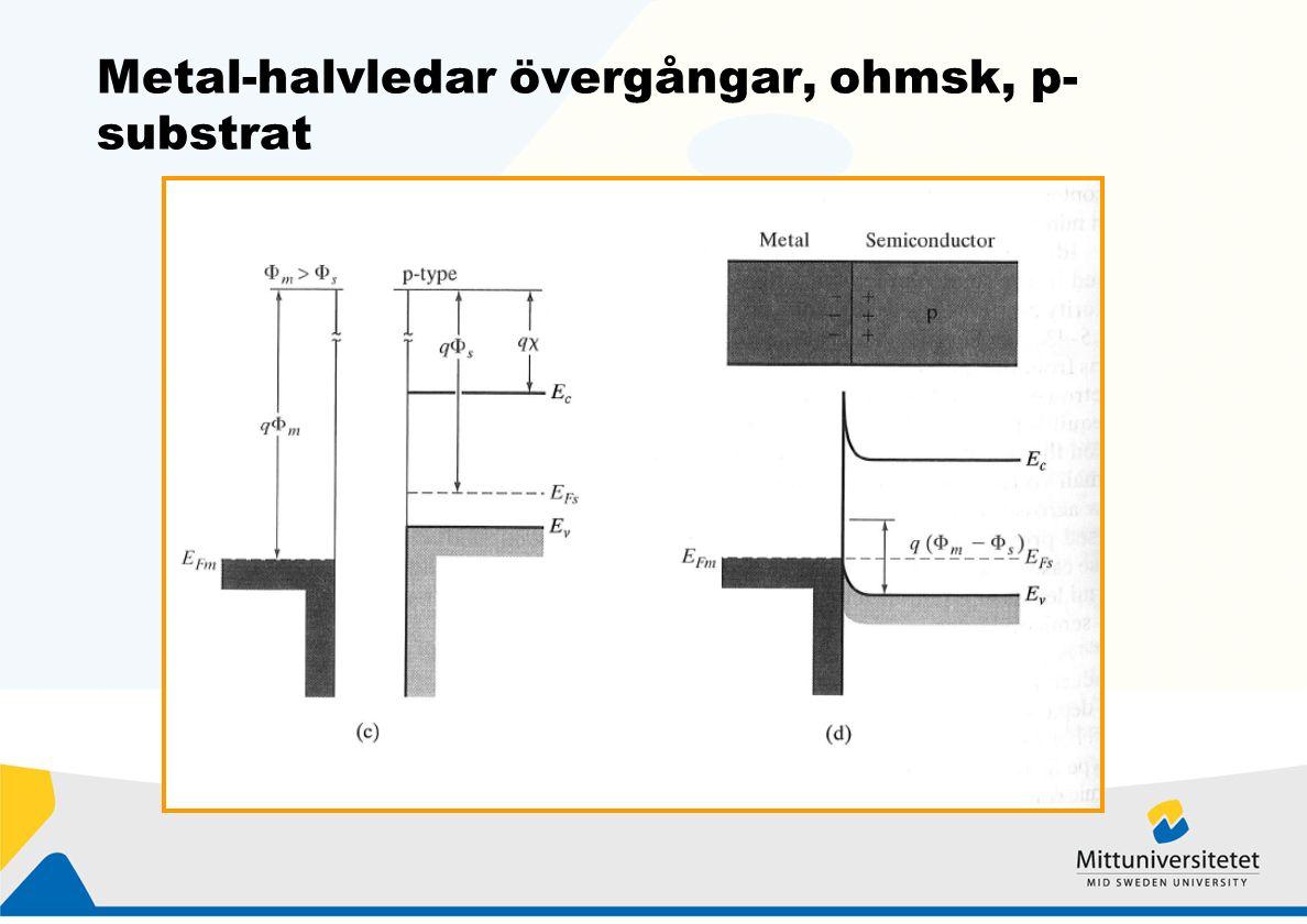 Metal-halvledar övergångar, ohmsk, p- substrat