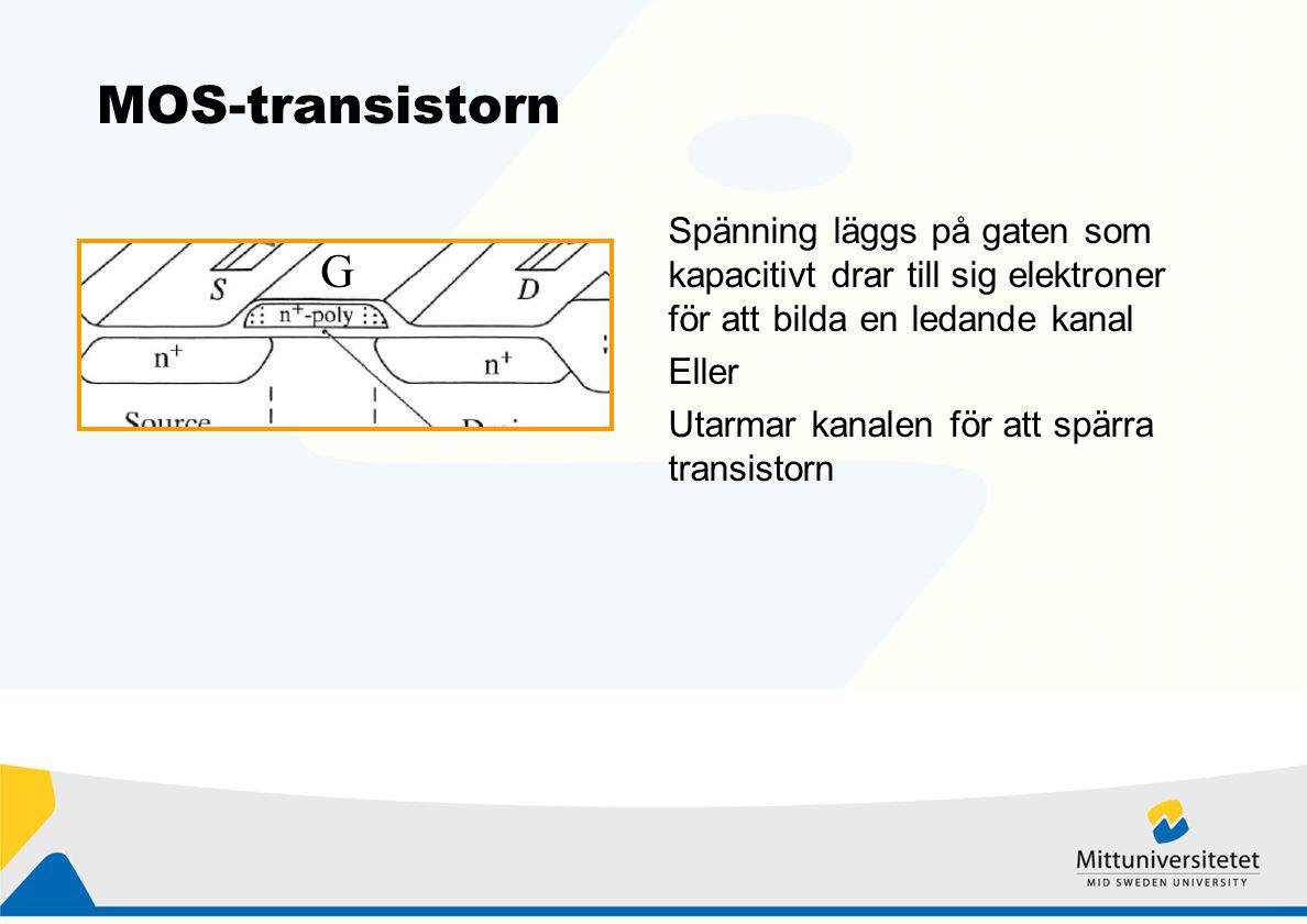 MOS-transistorn Spänning läggs på gaten som kapacitivt drar till sig elektroner för att bilda en ledande kanal Eller Utarmar kanalen för att spärra transistorn G