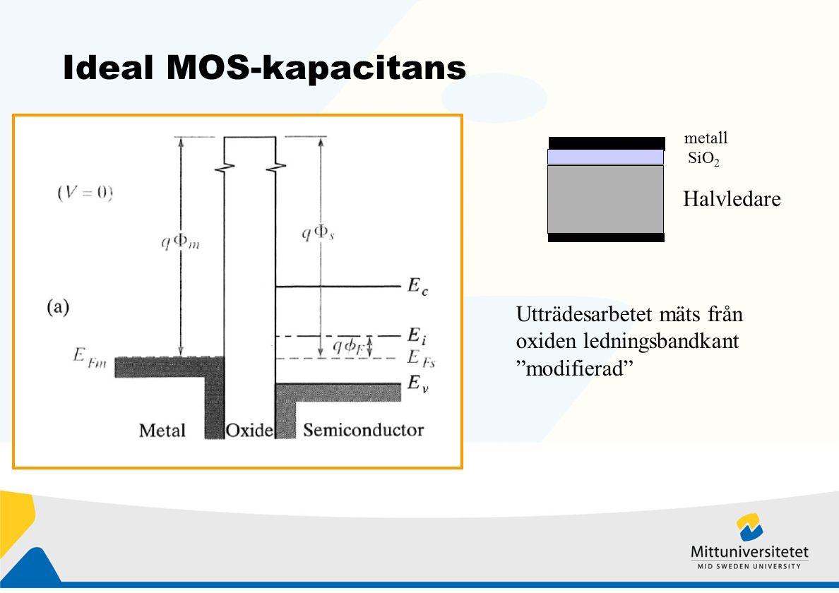 Ideal MOS-kapacitans metall SiO 2 Halvledare Utträdesarbetet mäts från oxiden ledningsbandkant modifierad