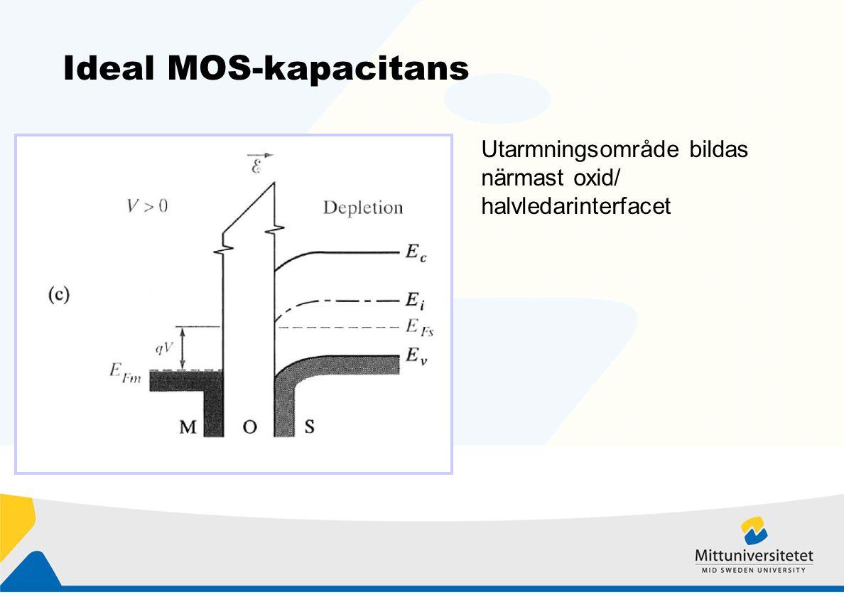 Ideal MOS-kapacitans Utarmningsområde bildas närmast oxid/ halvledarinterfacet